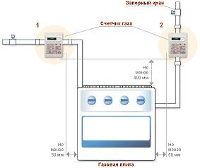 Установка газовых счетчиков схема фото 962